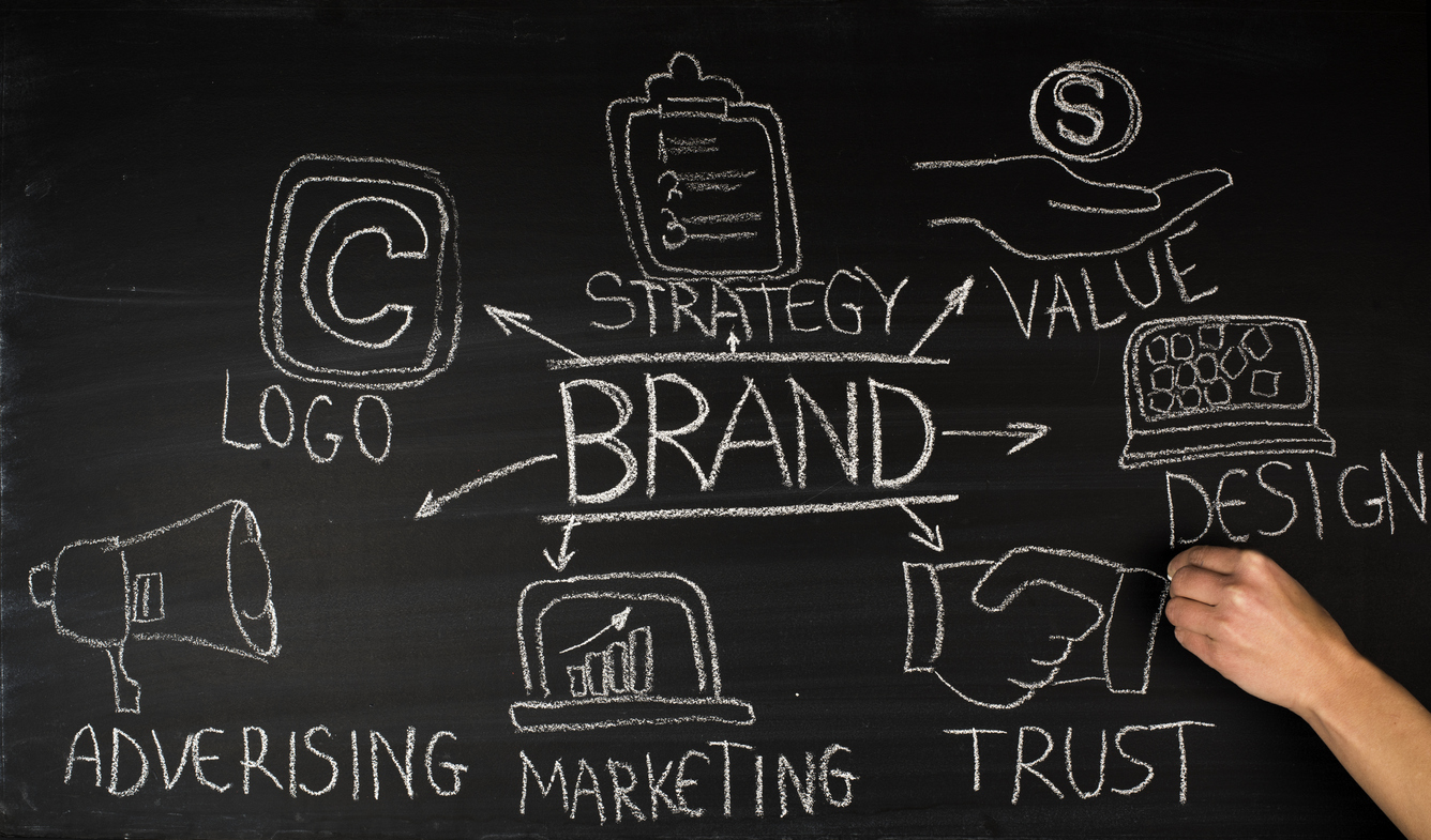 How Does Brand Messaging Affect Digital Marketing Strategies?
